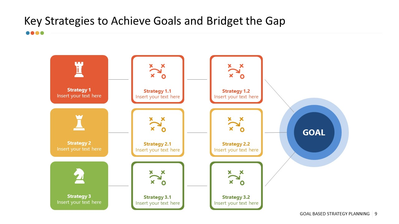 3 Tactical Strategies PowerPoint