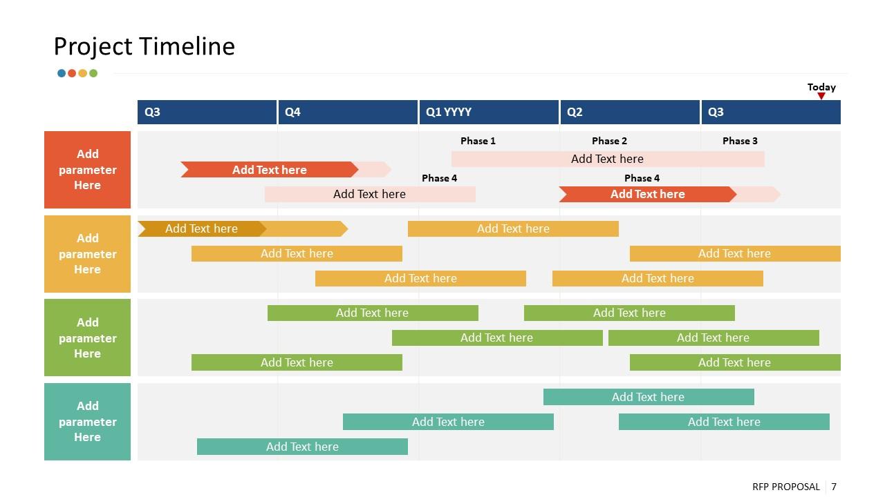 Presentation of Gantt Chart of Deliverables