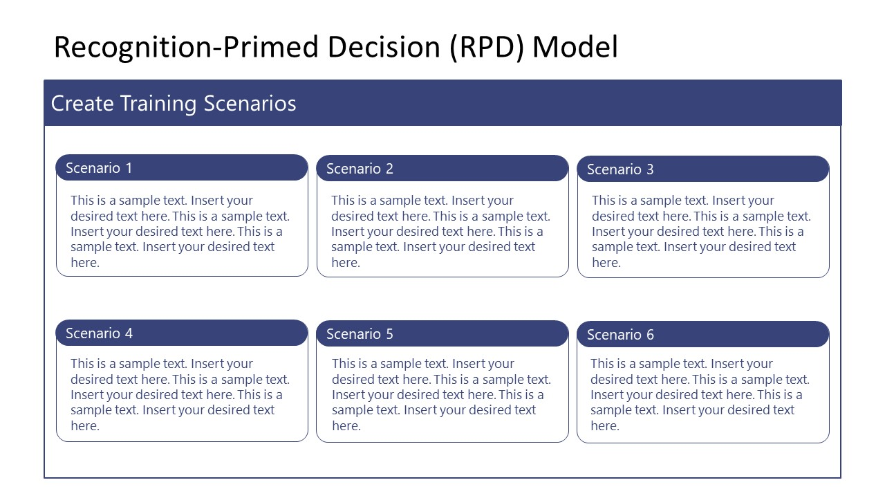PowerPoint Template of Recognition Primed Decision
