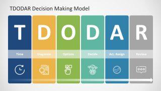 Presentation for TDODAR Columns Model