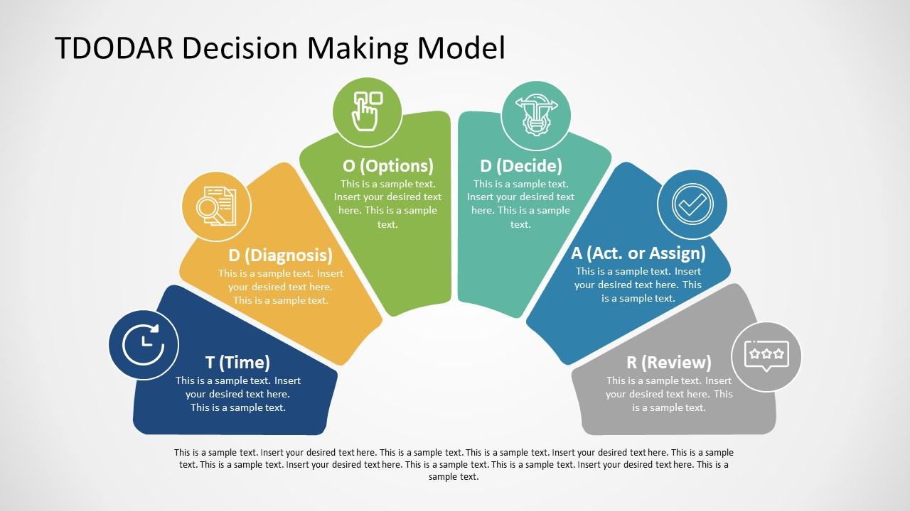 Presentation for TDODAR Decision Model