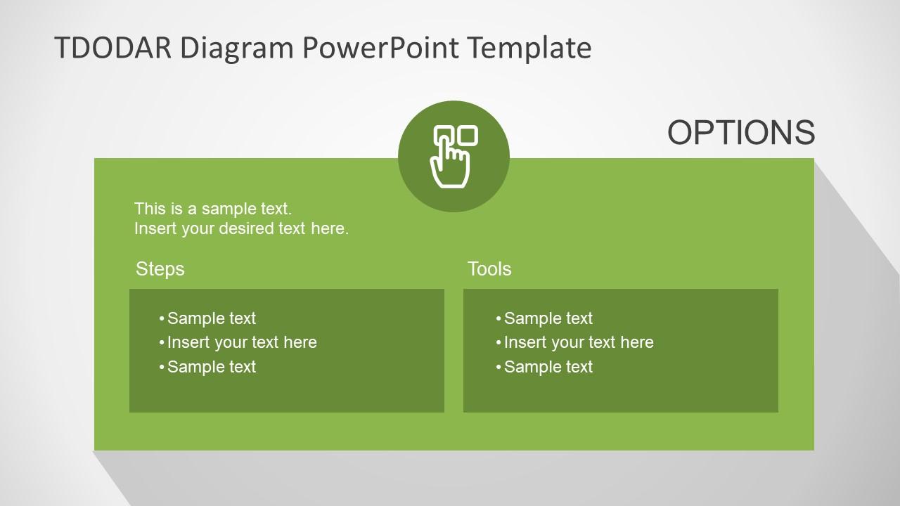 PowerPoint Templates for TDODAR Diagram Option