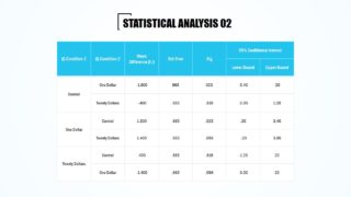 Table PowerPoint Statistical Analysis