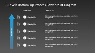 5 Stages of Bottom-Up PPT Design