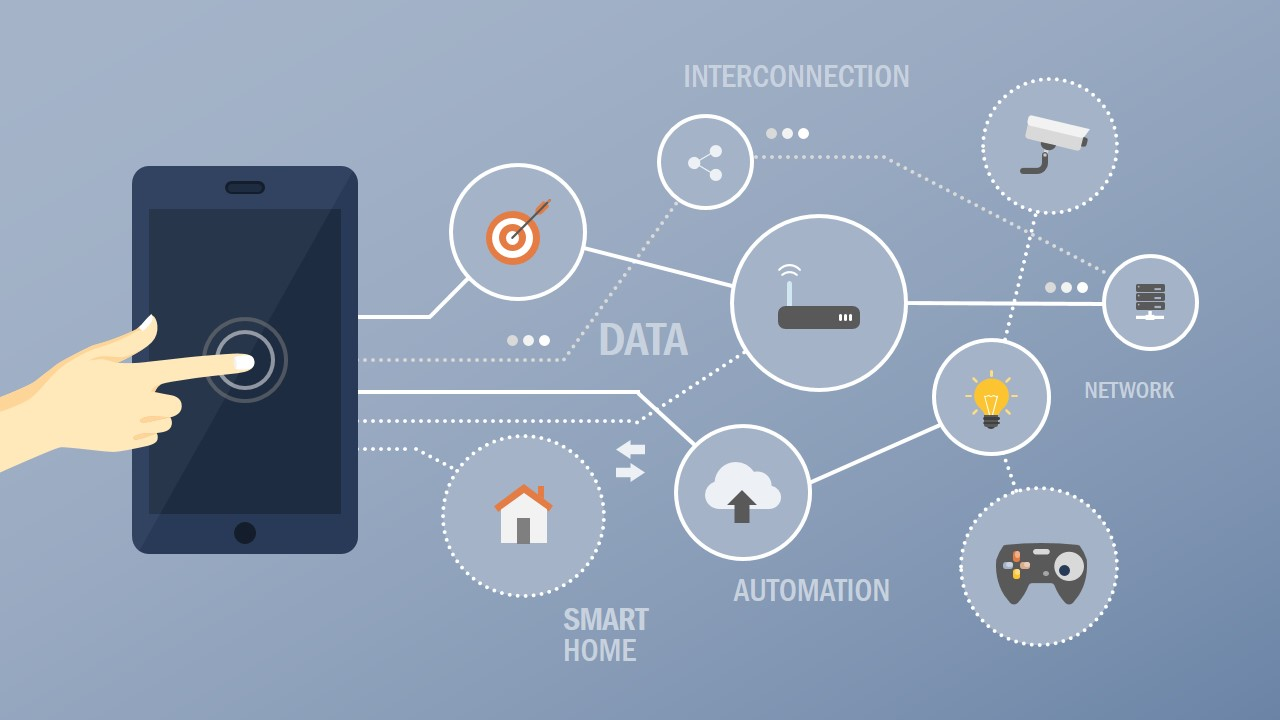 PPT Smart Device and Data Mining
