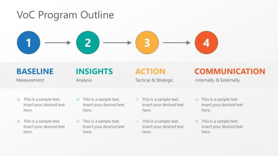 Voice of Customer Marketing PowerPoint