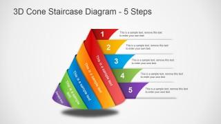 5 Step Cone Diagram Design