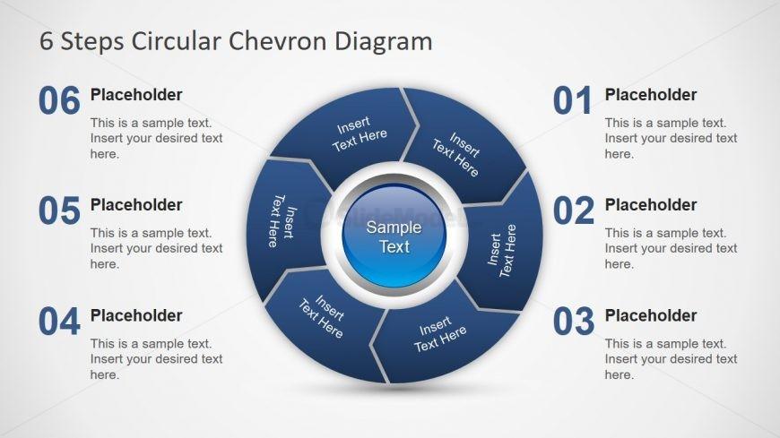 Chevron Cycle Diagram PowerPoint