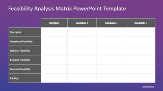 Feasibility Analysis Matrix PowerPoint Template