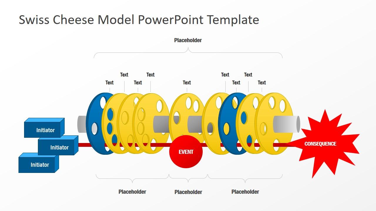 Risk Management Model Template