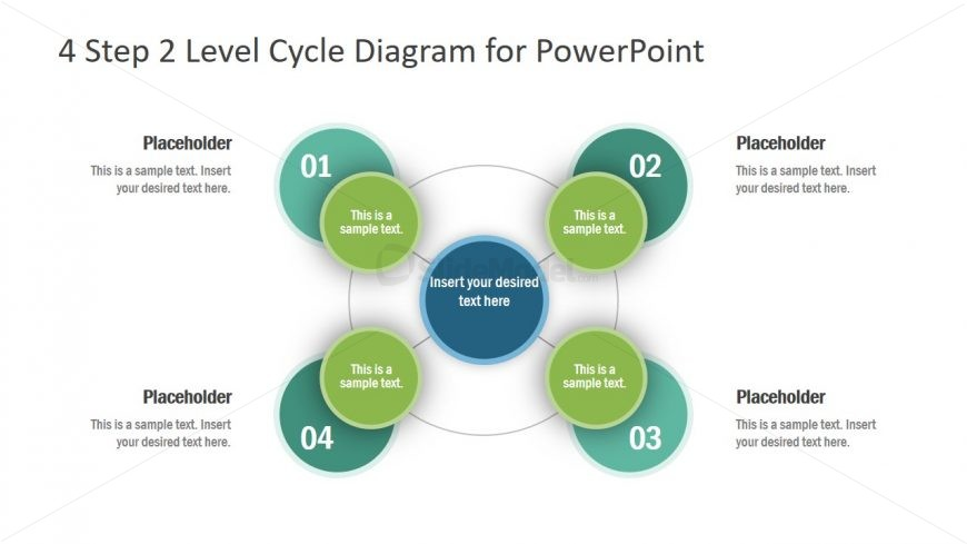 Process Cycle Presentation Design