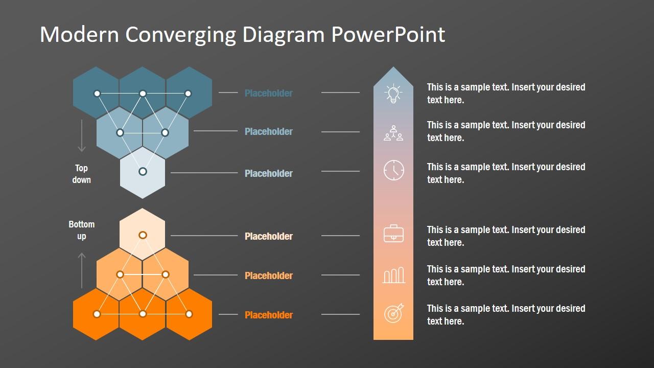 Funnel Convergence 3 Level Diagram