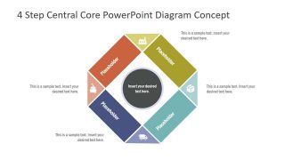 Creative 4 Step Central Core PowerPoint Diagram