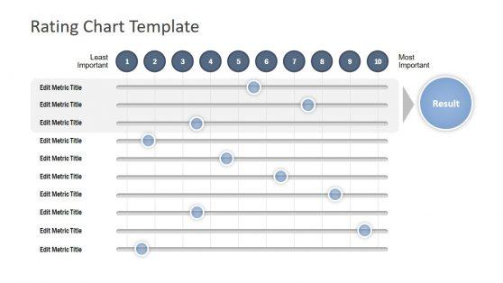 Powerpoint Scorecard Template from cdn2.slidemodel.com