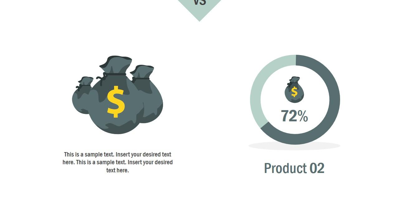 Product Donut Chart Comparison