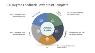 Chevron Circular Diagram for 360 Degree Feedback