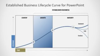 PowerPoint Curved Chart Model