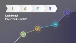 LAER Model PowerPoint Template