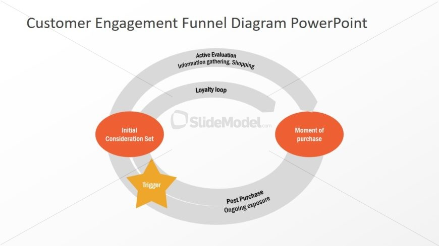 Slide of Flat Customer Engagement Concept