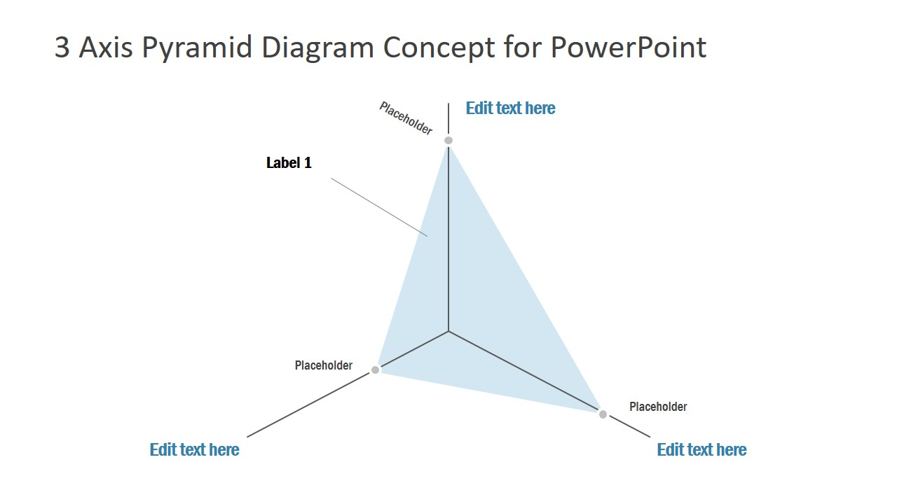 Slide of Semi Transparent Graph
