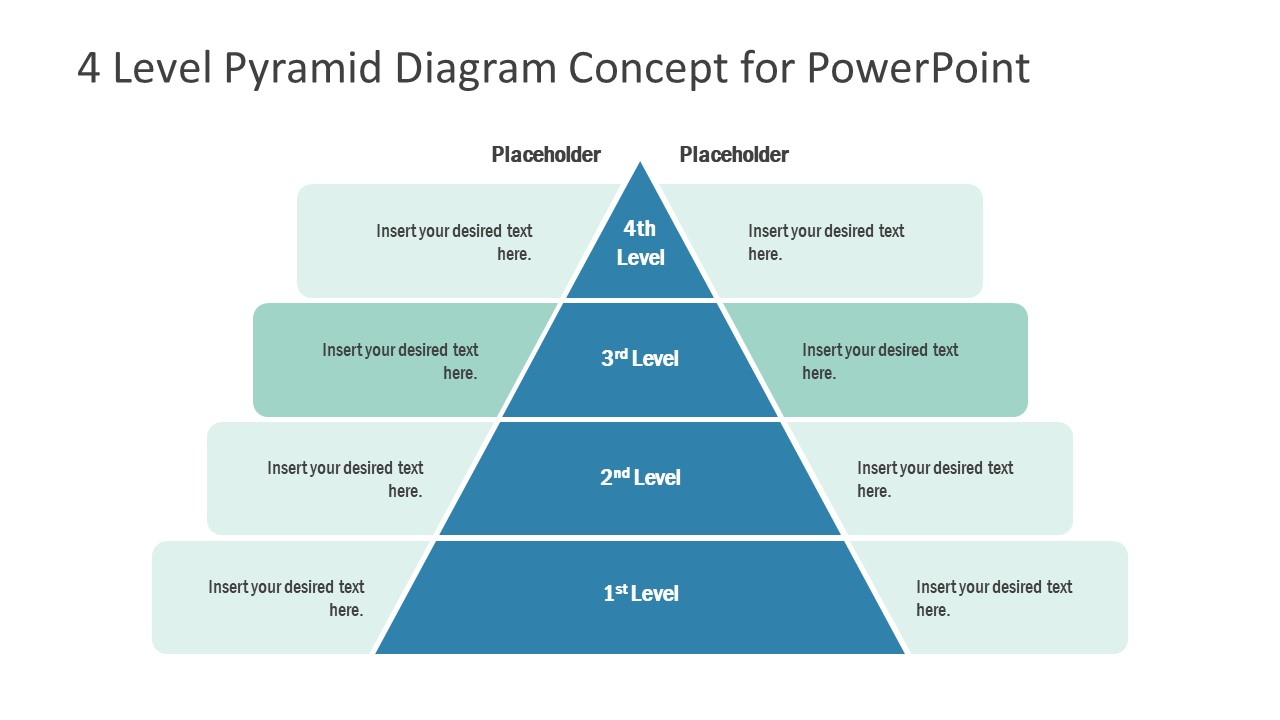 Template of Pyramid Diagram 3 Level