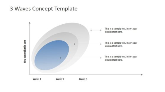 3 Concentric Circle Chart Template
