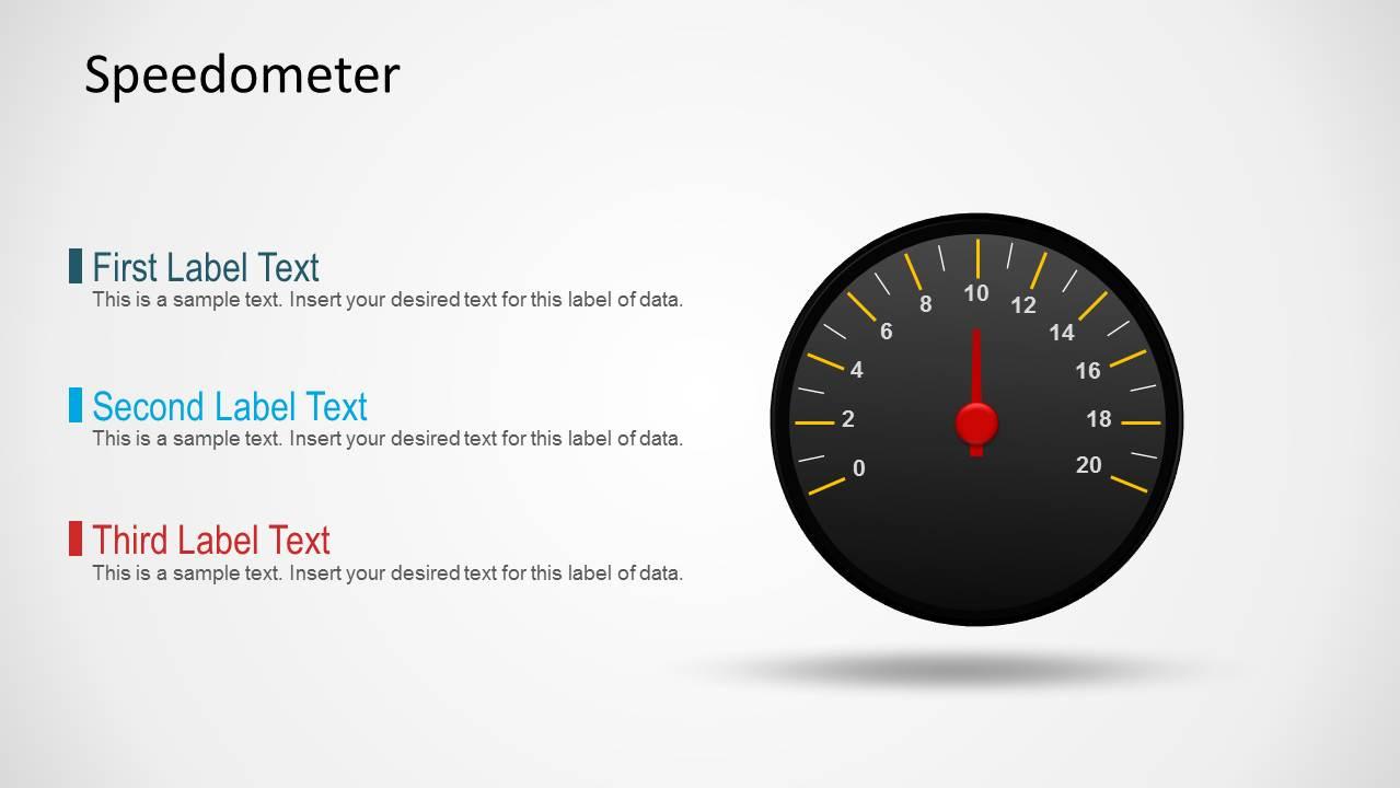 Speedometer Shape for PowerPoint