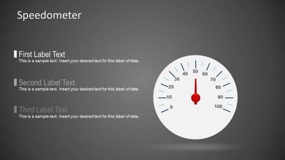 9501-dashboard-speedometer-wide-3