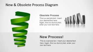 Spiral Diagram For PowerPoint SlideModel - New process template