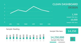 Green Clean Dashboard PowerPoint Template