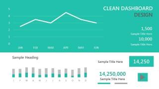 Green Clean Dashboard PowerPoint Template