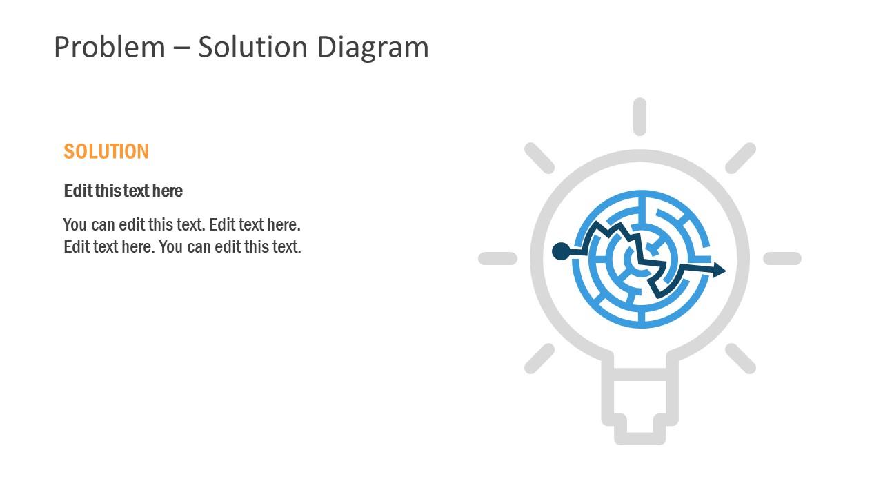 Problem Solving Presentation Design
