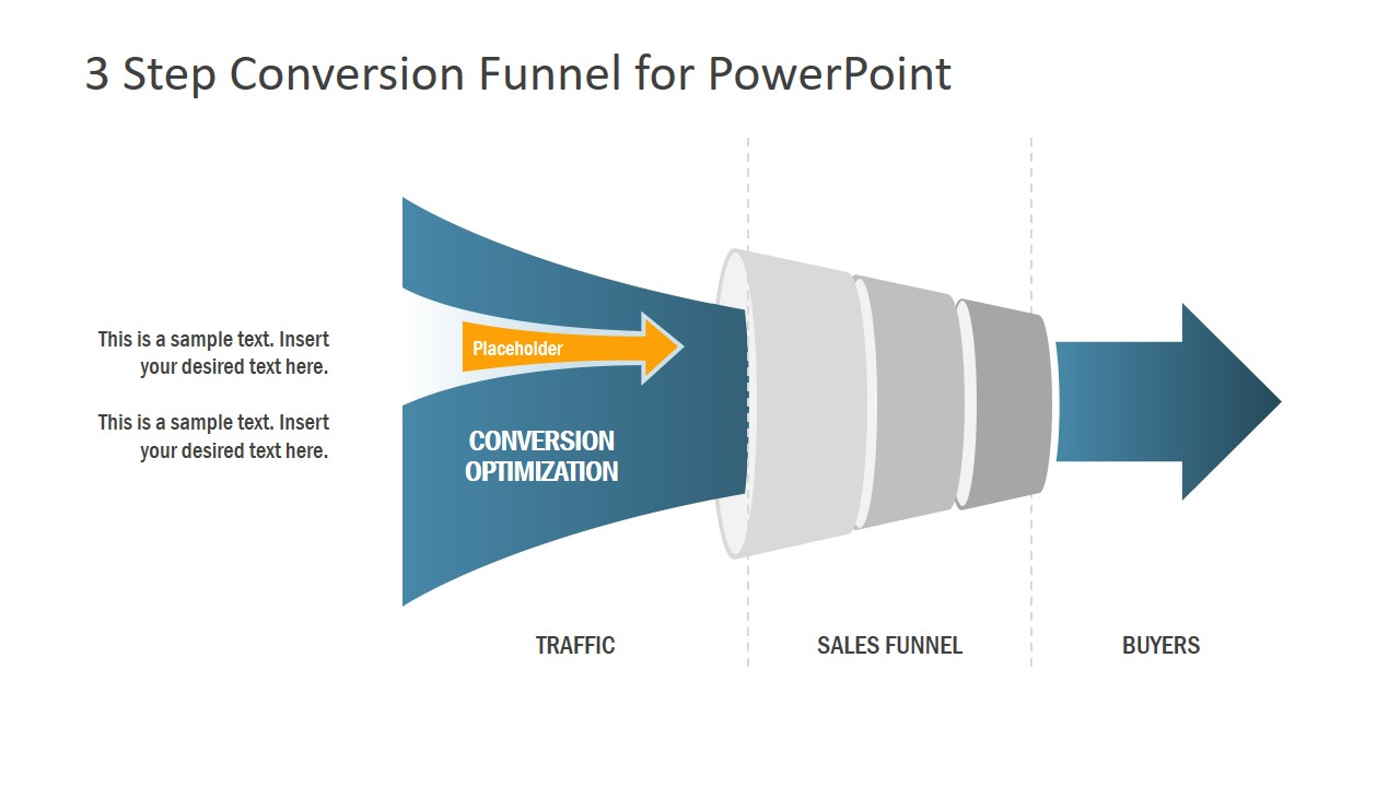 3 Steps Quick Funnel for Buyers