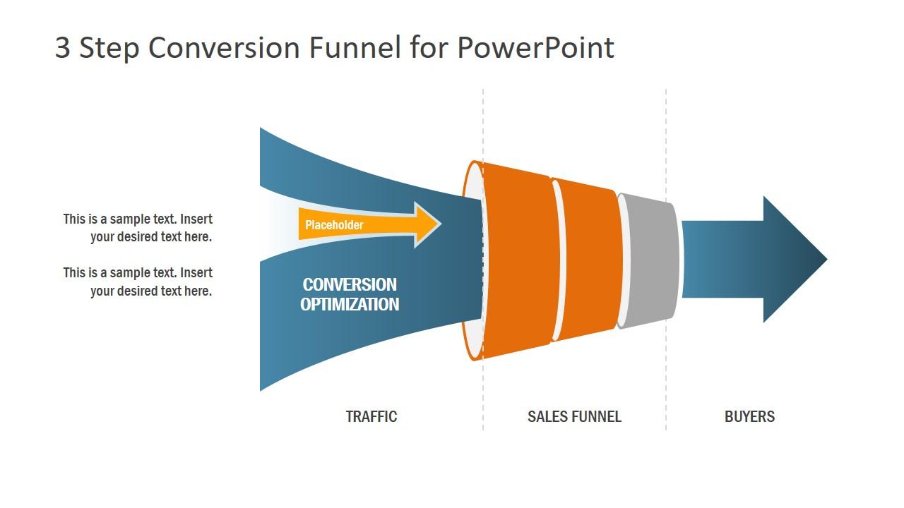 Traffic Sales Funnel Buyers Slide