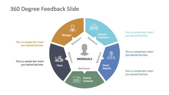 5 Steps 360 Degree Feedback PPT