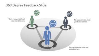 360 Degree Feedback Self Evaluation
