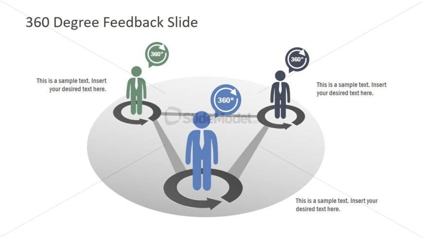 360 Degree Feedback Self Evaluation