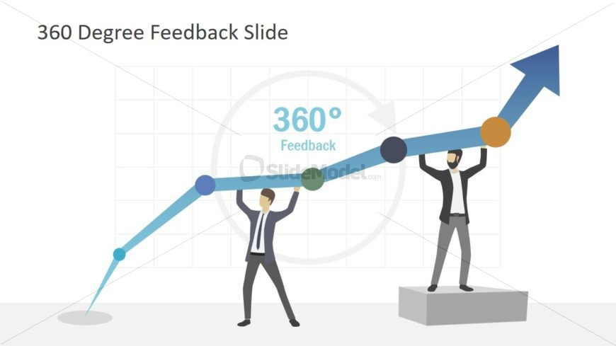 360 Degree Feedback Trend Analysis