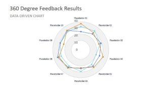 Data Chart for Business Presentation Model