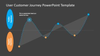 Editable Buyers Journey Template