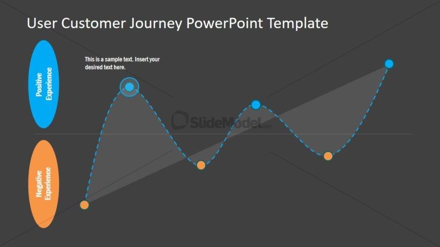 Editable Buyers Journey Template
