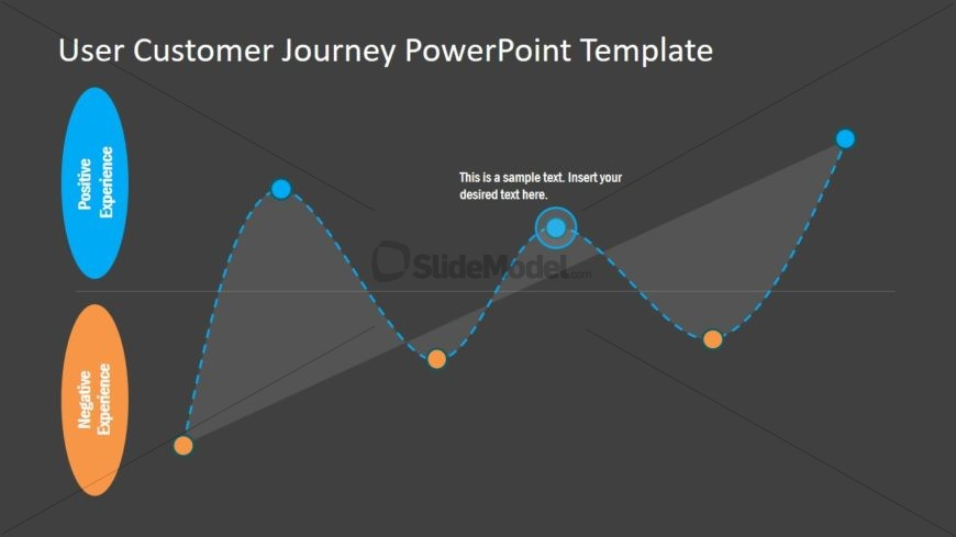 Simple Graph Chart of Customer Journey
