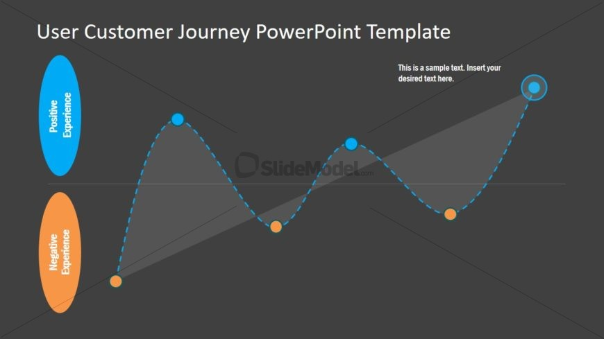 Flat Buyer Journey Chart Template