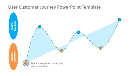 Customer Journey Lifecycle PowerPoint