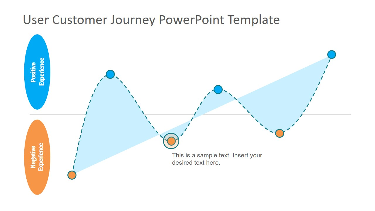 Business PowerPoint Customer Journey