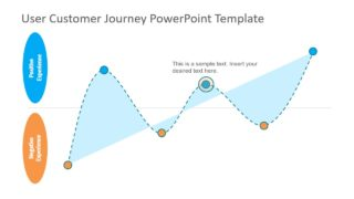 Customer Journey Concept Slides