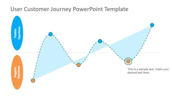 Flat Customer Journey Graph Template
