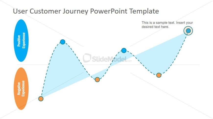 Product Journey Roadmap Template