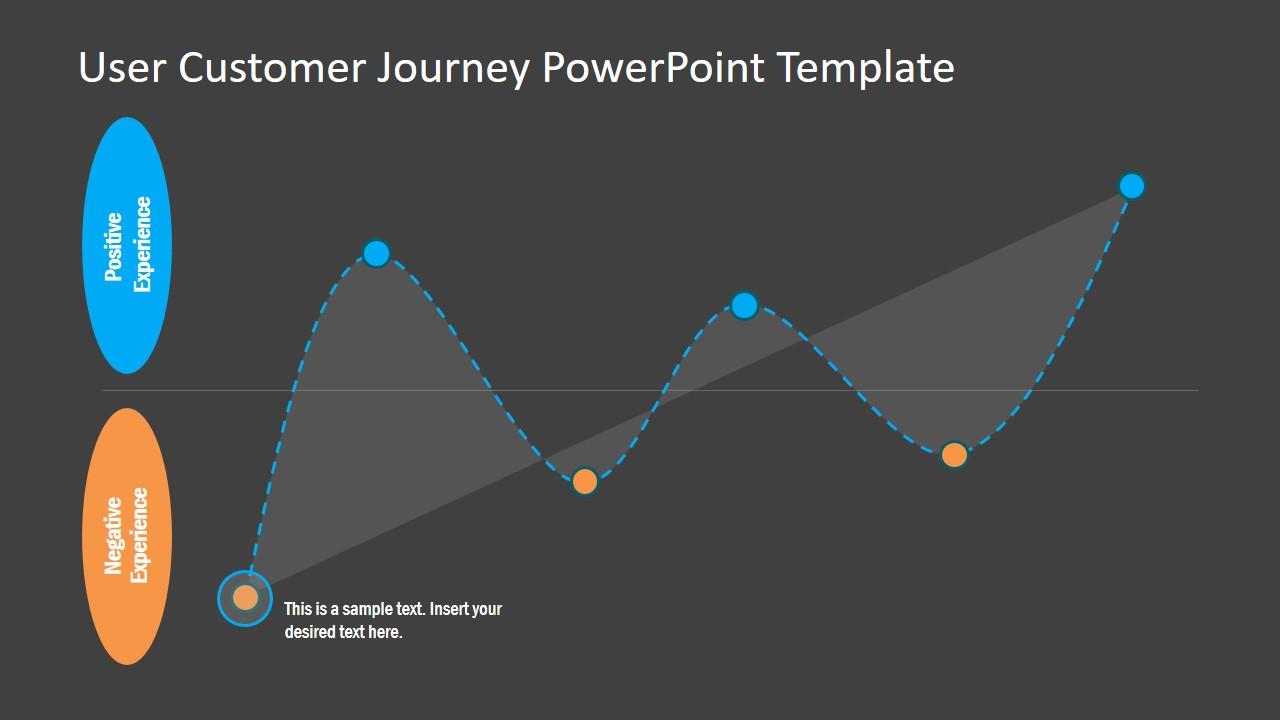 Sales Dashboard Line Graph Chart