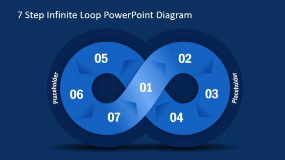 7 Steps Chevron Infinite Diagram PPT